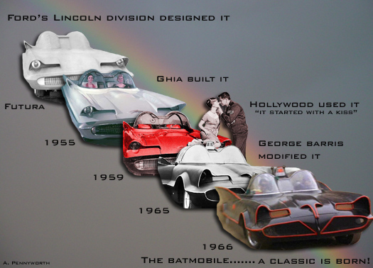 Timeline of the Futura-to-Batmobile (pic via bright-cars.com)
